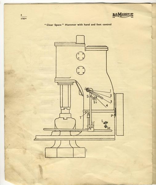 Massey-Pneumatic-Power-Hammer.jpg
