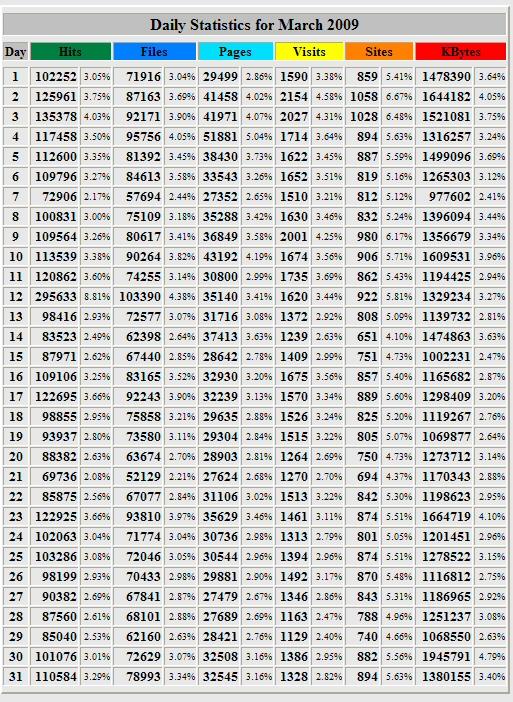 Stats3.jpg